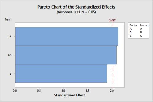 12.09.17 Pareto chart #4.png